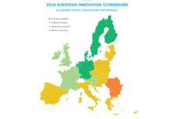 Van innovatievolger naar innovatieleider