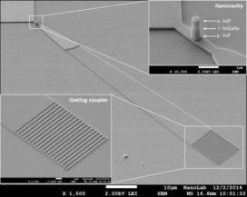 Duizend keer efficiëntere nano-led opent deur naar snellere microchips